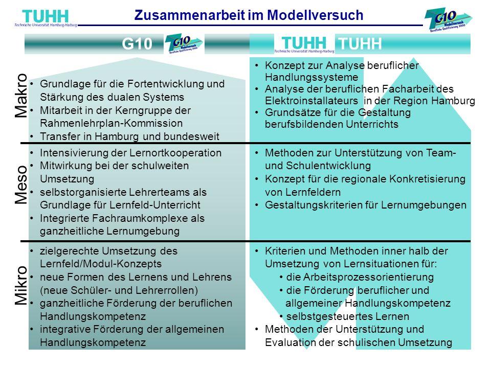 Zusammenarbeit im Modellversuch