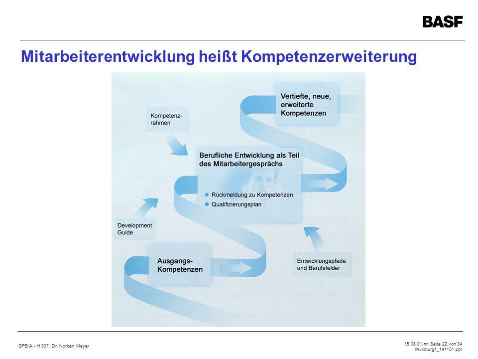 Mitarbeiterentwicklung heißt Kompetenzerweiterung