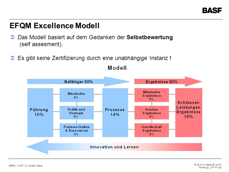 EFQM Excellence Modell