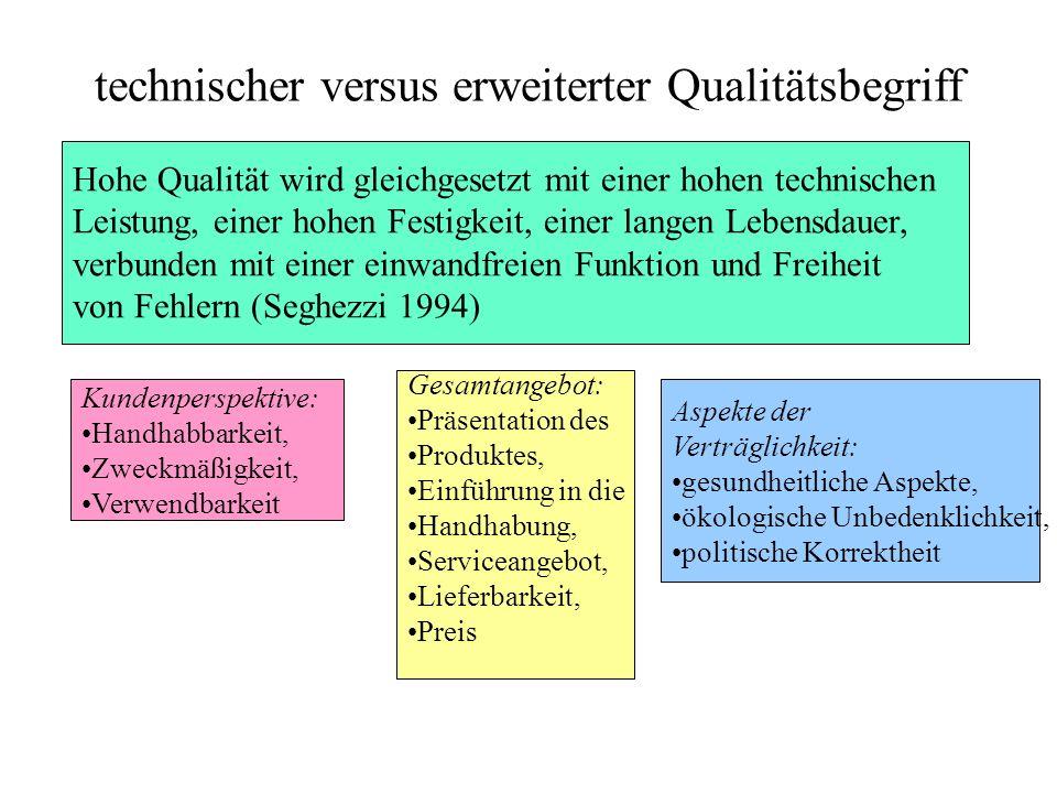 technischer versus erweiterter Qualitätsbegriff