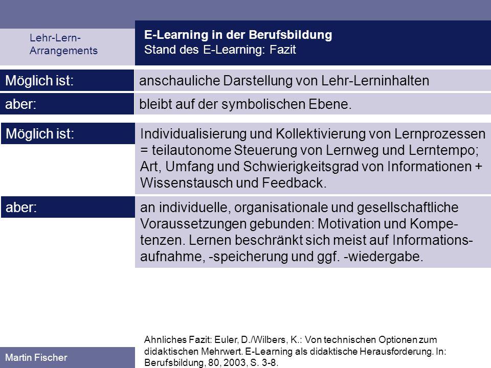 anschauliche Darstellung von Lehr-Lerninhalten