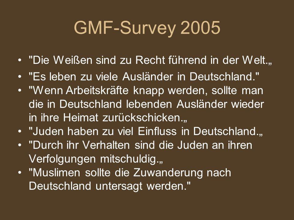 """GMF-Survey 2005 Die Weißen sind zu Recht führend in der Welt."""""""