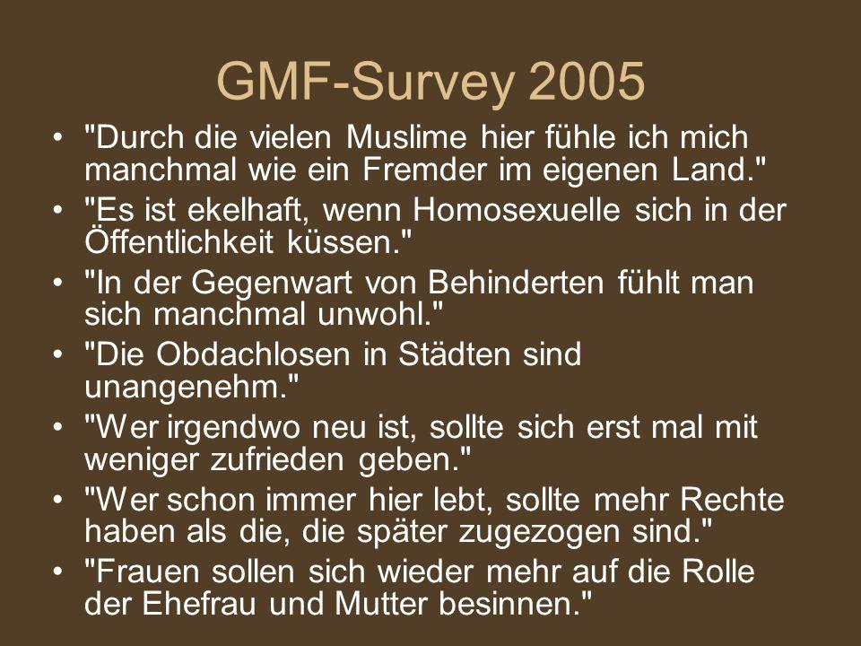 GMF-Survey 2005 Durch die vielen Muslime hier fühle ich mich manchmal wie ein Fremder im eigenen Land.