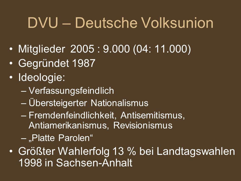 DVU – Deutsche Volksunion