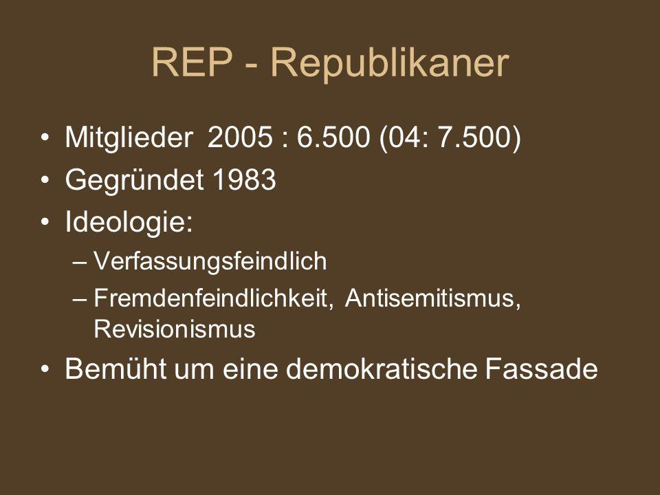 REP - Republikaner Mitglieder 2005 : 6.500 (04: 7.500) Gegründet 1983