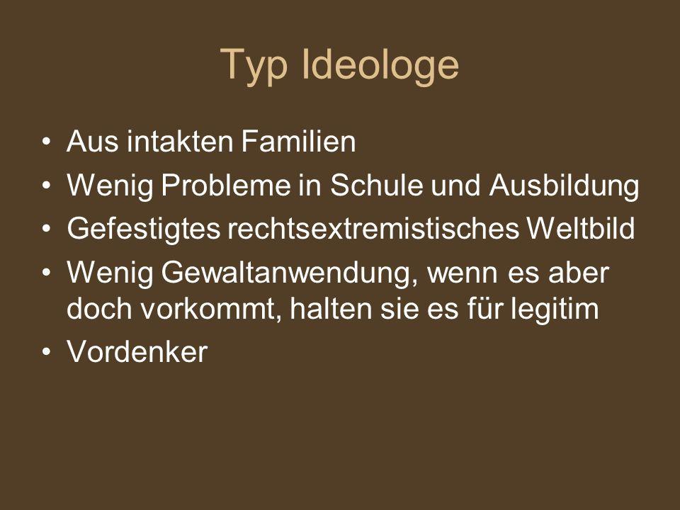 Typ Ideologe Aus intakten Familien