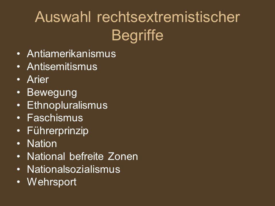 Auswahl rechtsextremistischer Begriffe