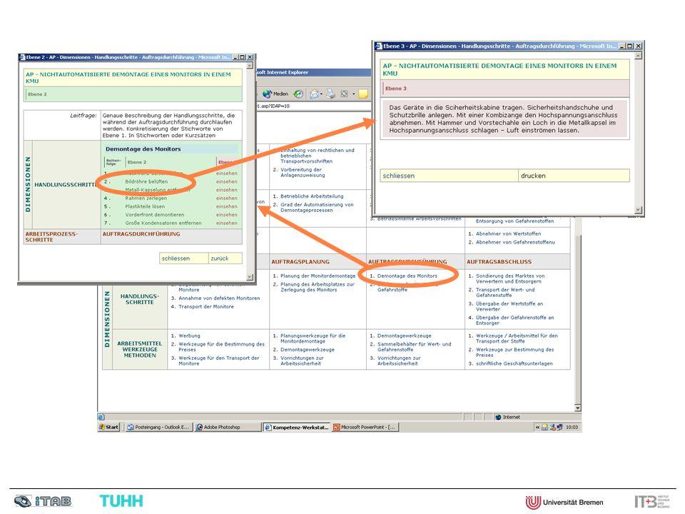 Ebene 1: Übersicht Ebene 2: Detailiert Übersicht. Ebene 3: Detailbeschreibung. Vorteil: - Strukuierte Bearbeitung einzelnen Elemente.