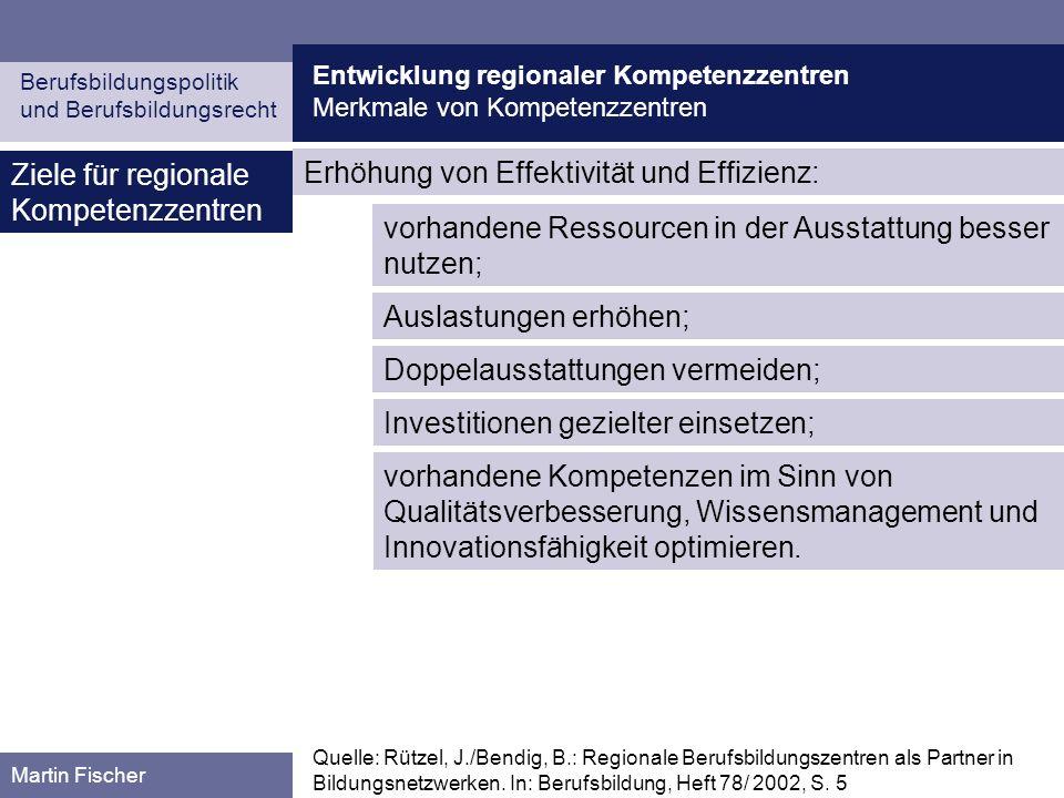 Ziele für regionale Kompetenzzentren