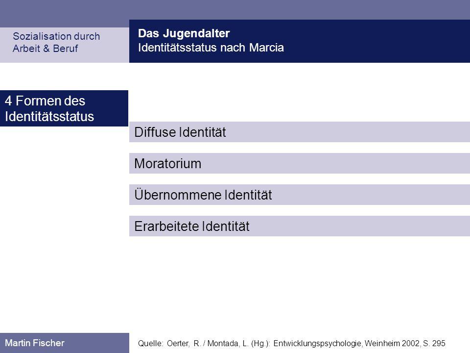 4 Formen des Identitätsstatus