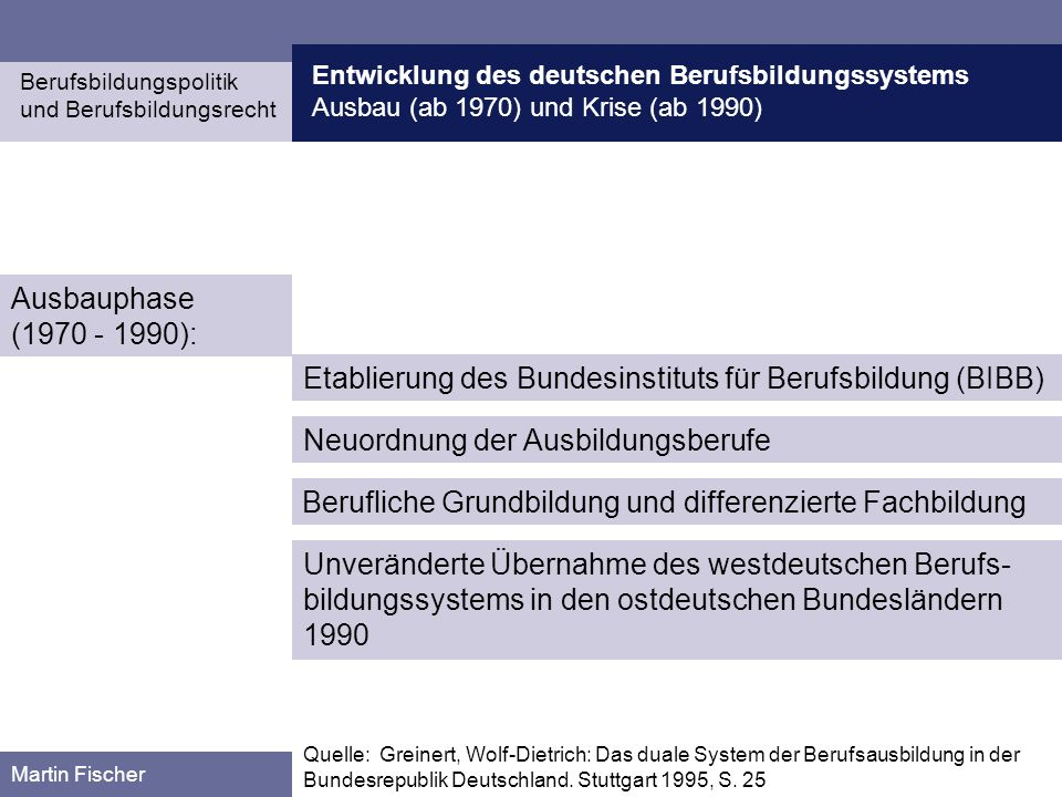 Etablierung des Bundesinstituts für Berufsbildung (BIBB)