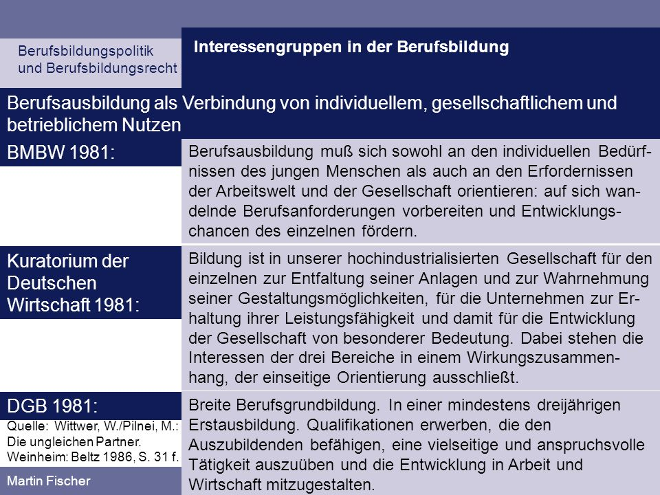 Kuratorium der Deutschen Wirtschaft 1981: