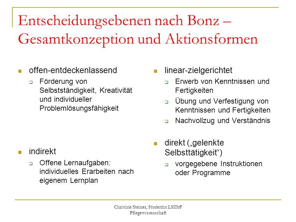 Entscheidungsebenen nach Bonz – Gesamtkonzeption und Aktionsformen