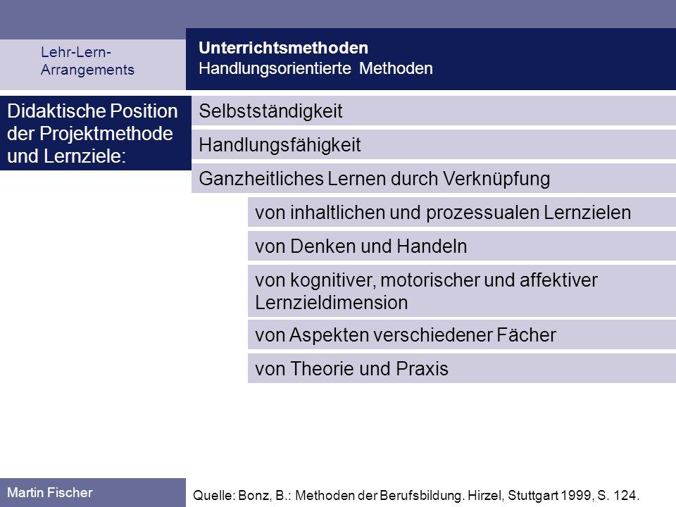 Didaktische Position der Projektmethode und Lernziele: