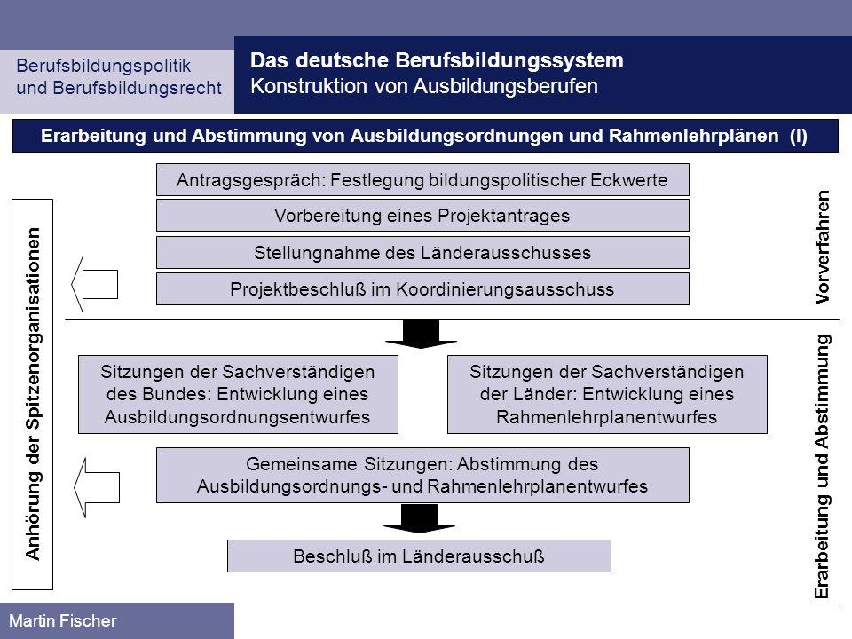 Anhörung der Spitzenorganisationen Erarbeitung und Abstimmung