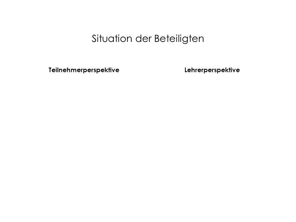 Situation der Beteiligten