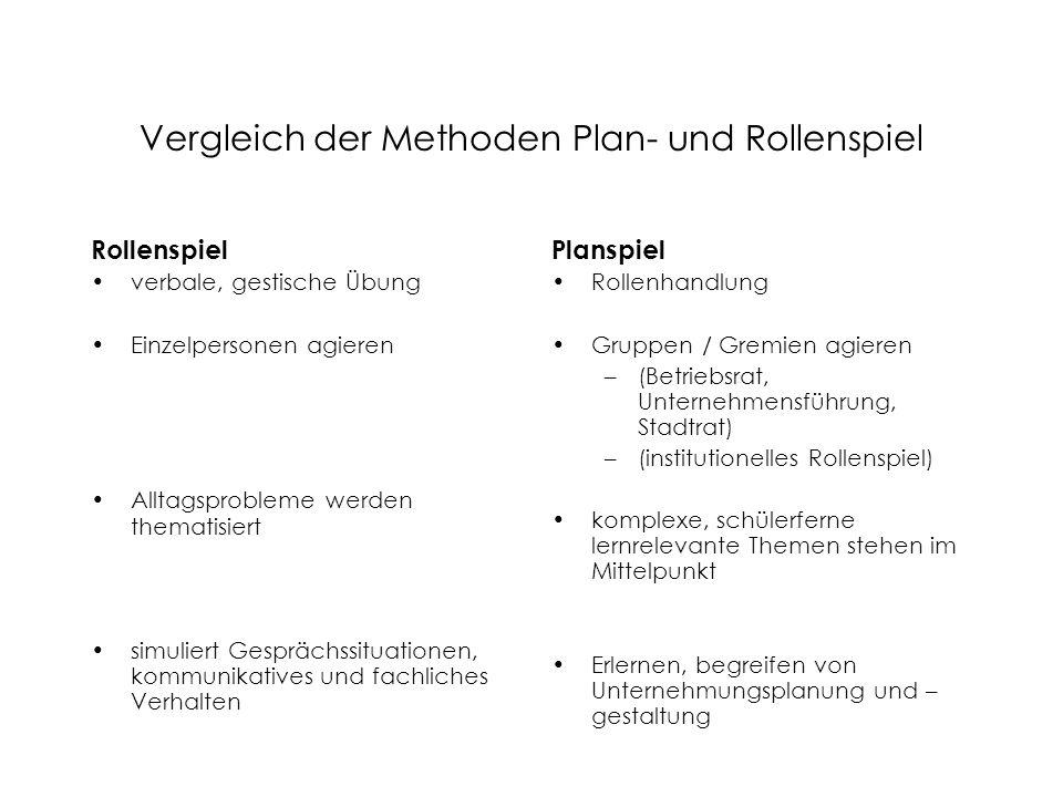 Vergleich der Methoden Plan- und Rollenspiel