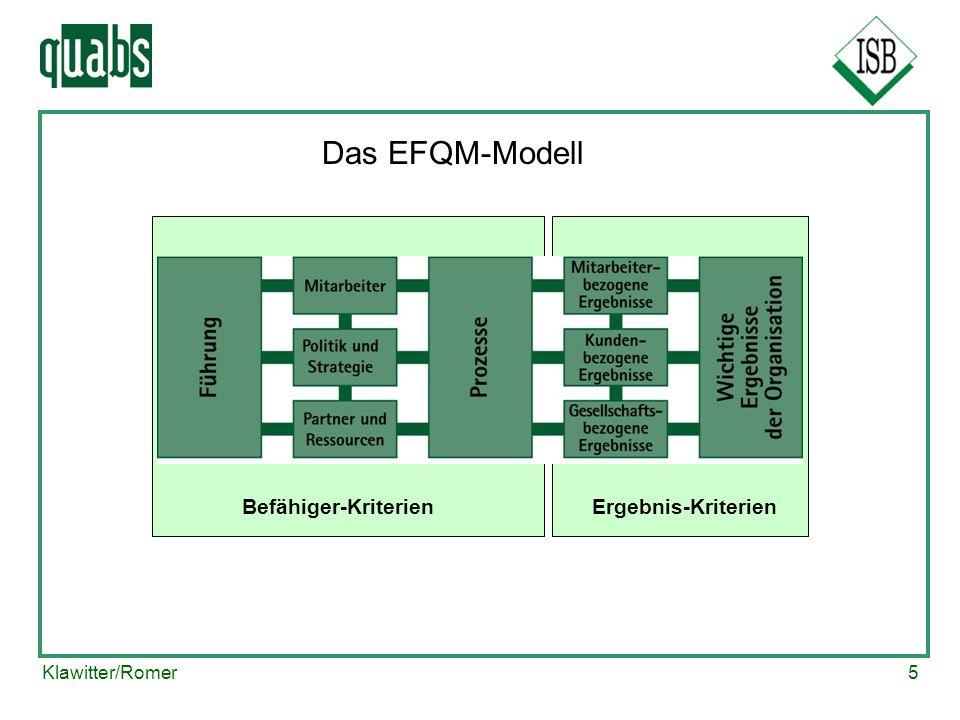 Das EFQM-Modell Befähiger-Kriterien Ergebnis-Kriterien Klawitter/Romer