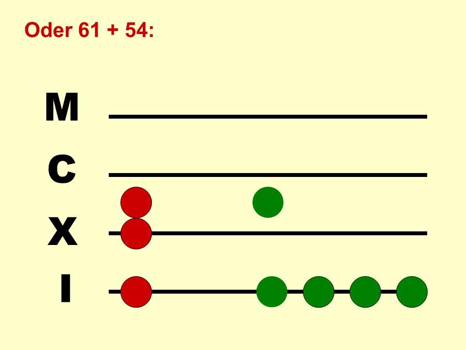 Oder 61 + 54: I X C M