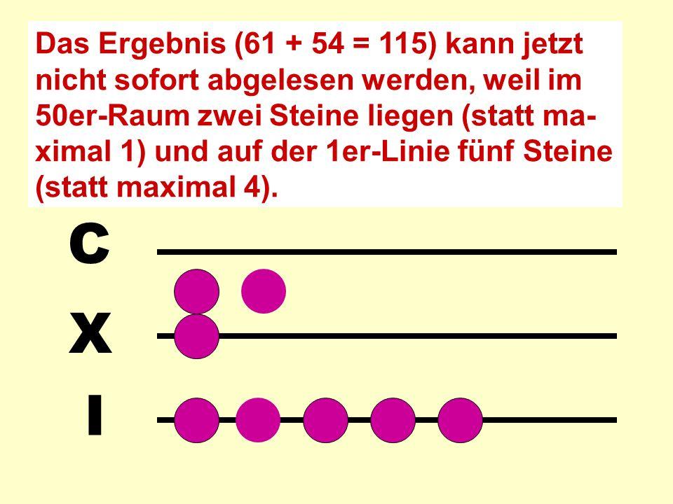 Das Ergebnis (61 + 54 = 115) kann jetzt nicht sofort abgelesen werden, weil im 50er-Raum zwei Steine liegen (statt ma- ximal 1) und auf der 1er-Linie fünf Steine (statt maximal 4).