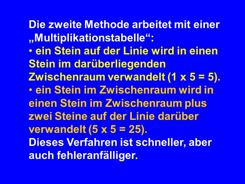 """Die zweite Methode arbeitet mit einer """"Multiplikationstabelle :"""