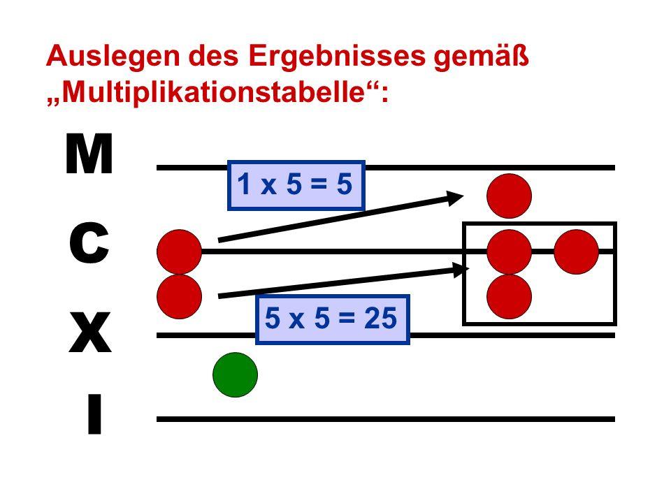 """M C X I Auslegen des Ergebnisses gemäß """"Multiplikationstabelle :"""