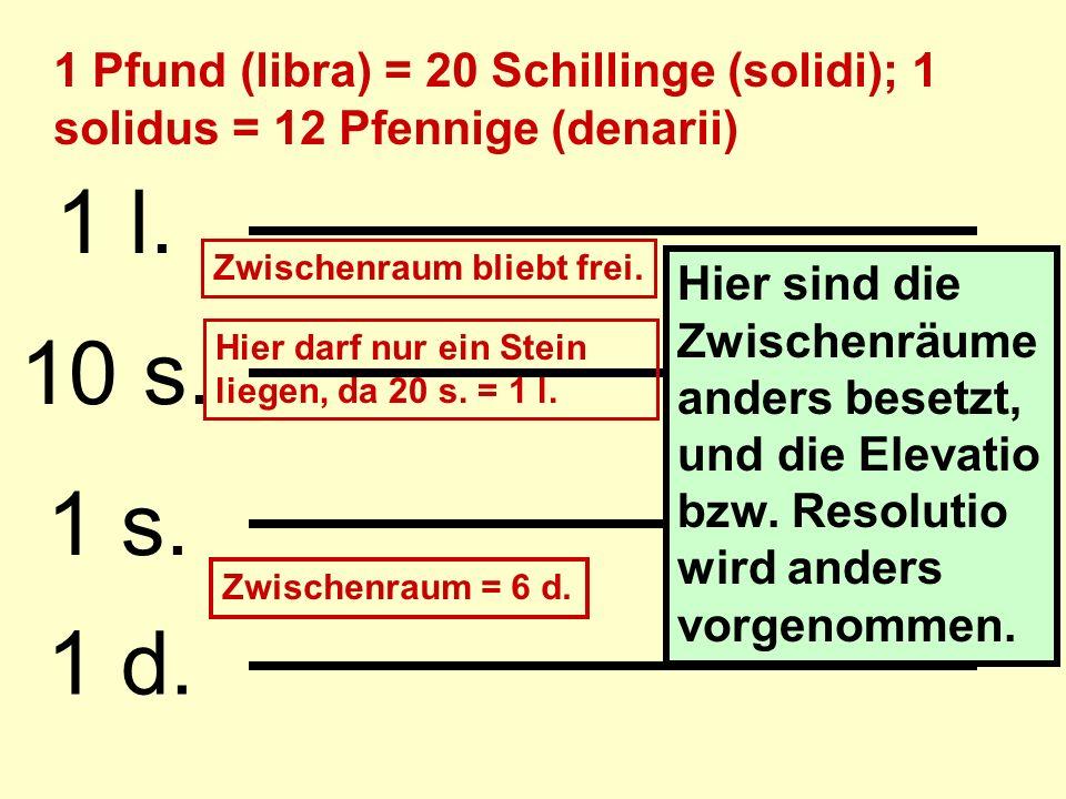 1 Pfund (libra) = 20 Schillinge (solidi); 1 solidus = 12 Pfennige (denarii)