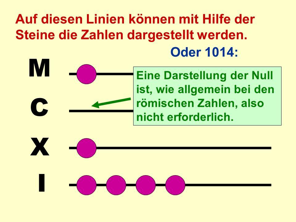Auf diesen Linien können mit Hilfe der Steine die Zahlen dargestellt werden.