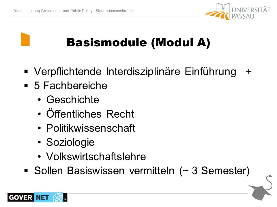 Basismodule (Modul A) Verpflichtende Interdisziplinäre Einführung +