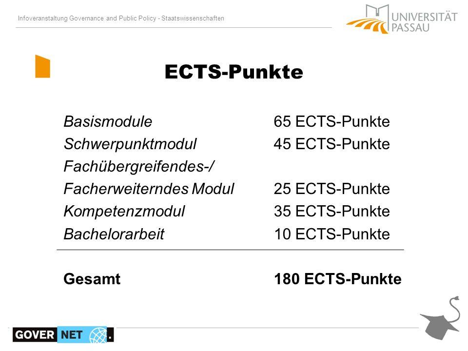 ECTS-Punkte Basismodule 65 ECTS-Punkte Schwerpunktmodul 45 ECTS-Punkte
