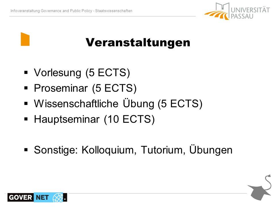 Veranstaltungen Vorlesung (5 ECTS) Proseminar (5 ECTS)
