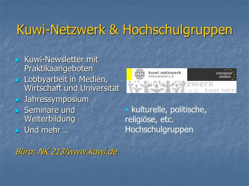 Kuwi-Netzwerk & Hochschulgruppen