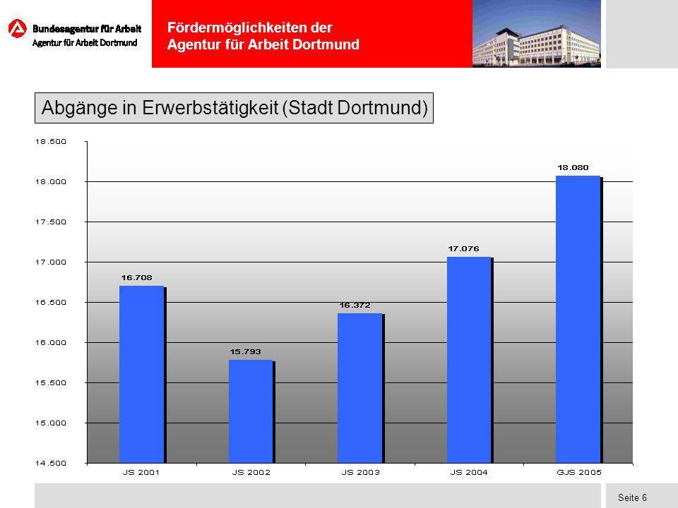 Abgänge in Erwerbstätigkeit (Stadt Dortmund)