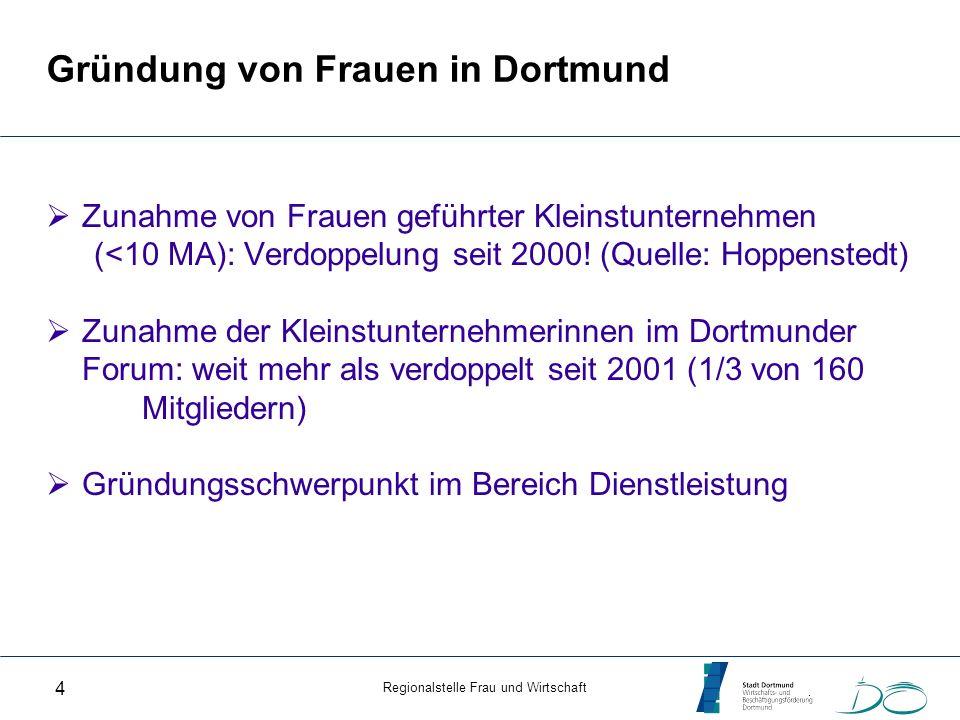 Gründung von Frauen in Dortmund