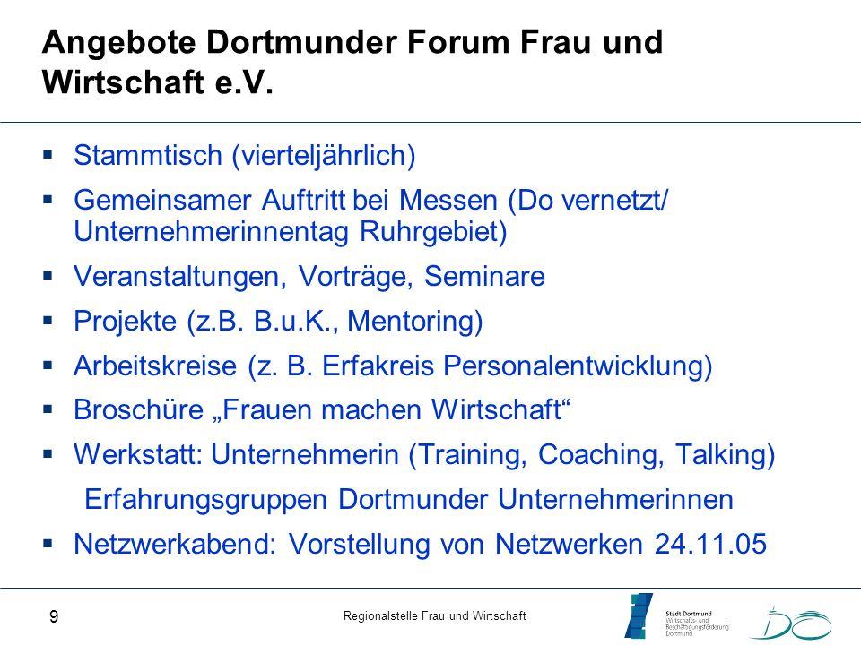 Angebote Dortmunder Forum Frau und Wirtschaft e.V.