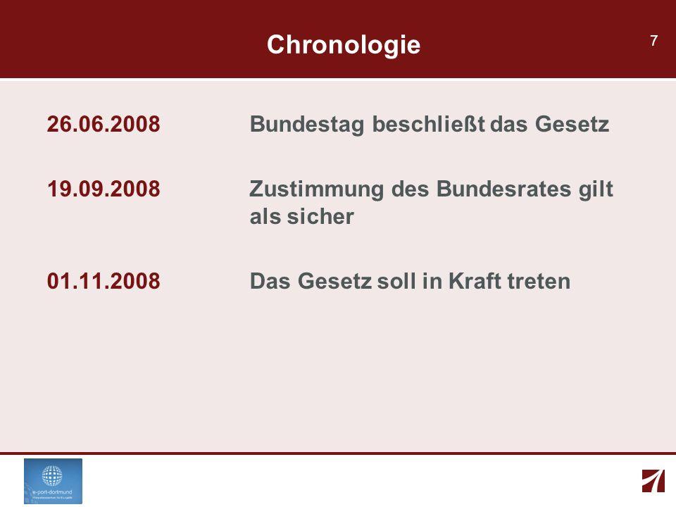 Chronologie 26.06.2008 Bundestag beschließt das Gesetz