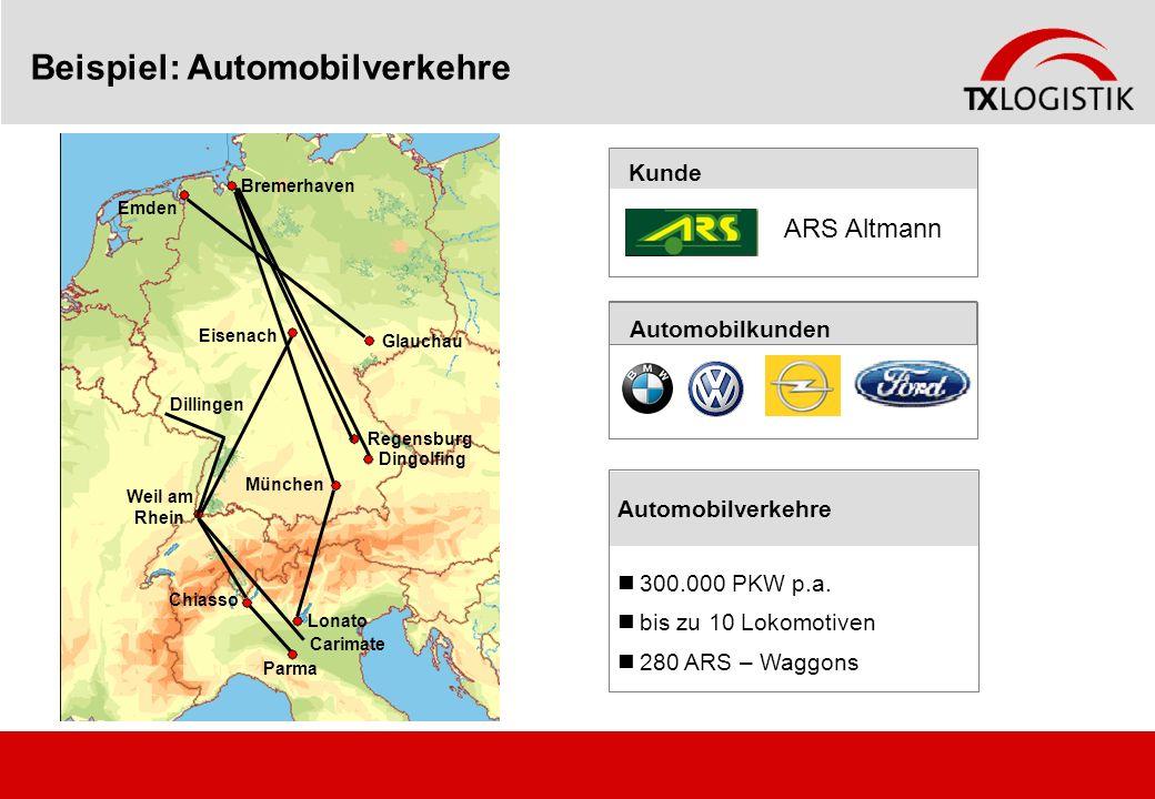 Beispiel: Automobilverkehre
