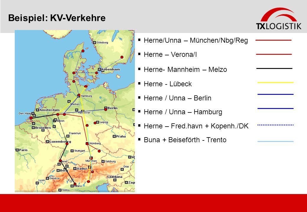 Beispiel: KV-Verkehre