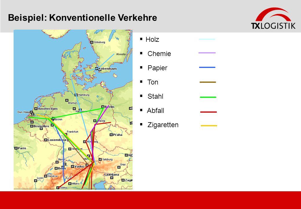 Beispiel: Konventionelle Verkehre