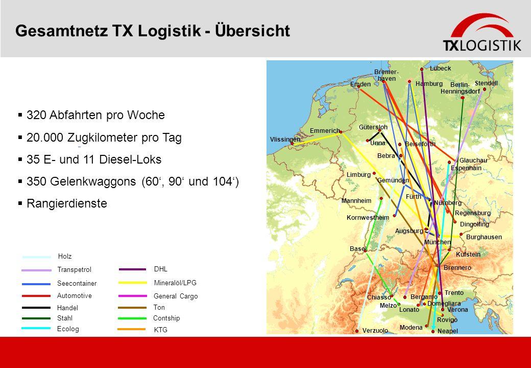Gesamtnetz TX Logistik - Übersicht