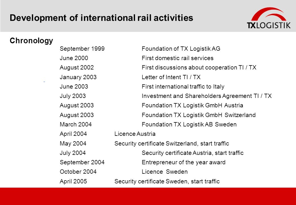 Development of international rail activities