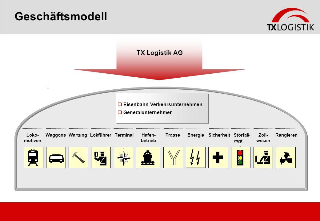 Geschäftsmodell TX Logistik AG Eisenbahn-Verkehrsunternehmen
