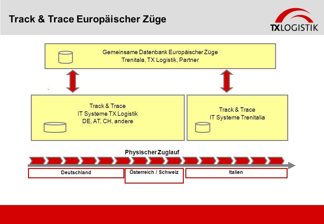 Track & Trace Europäischer Züge