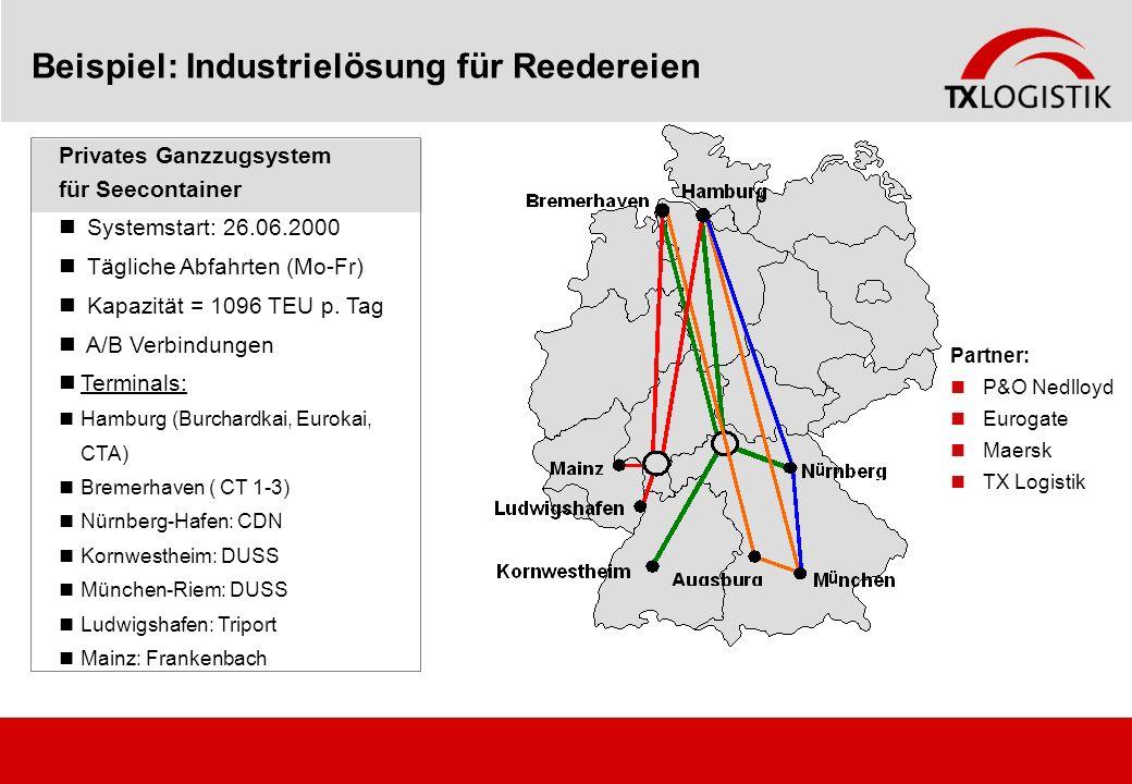 Beispiel: Industrielösung für Reedereien