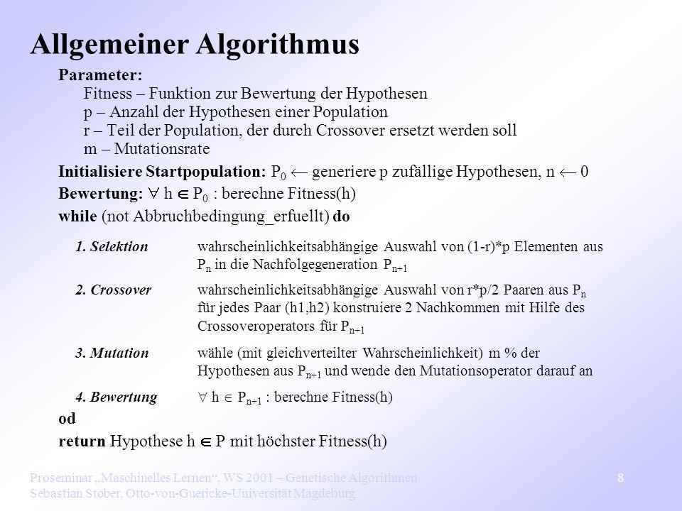 Allgemeiner Algorithmus