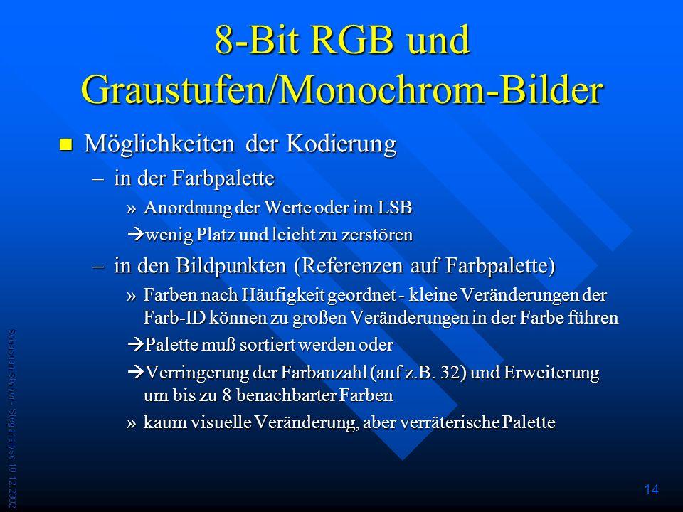 8-Bit RGB und Graustufen/Monochrom-Bilder