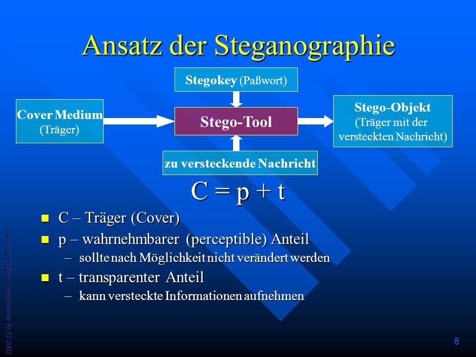 Ansatz der Steganographie