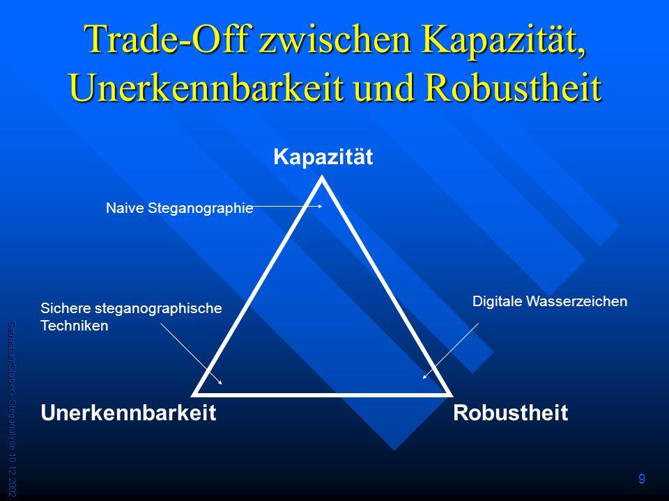 Trade-Off zwischen Kapazität, Unerkennbarkeit und Robustheit