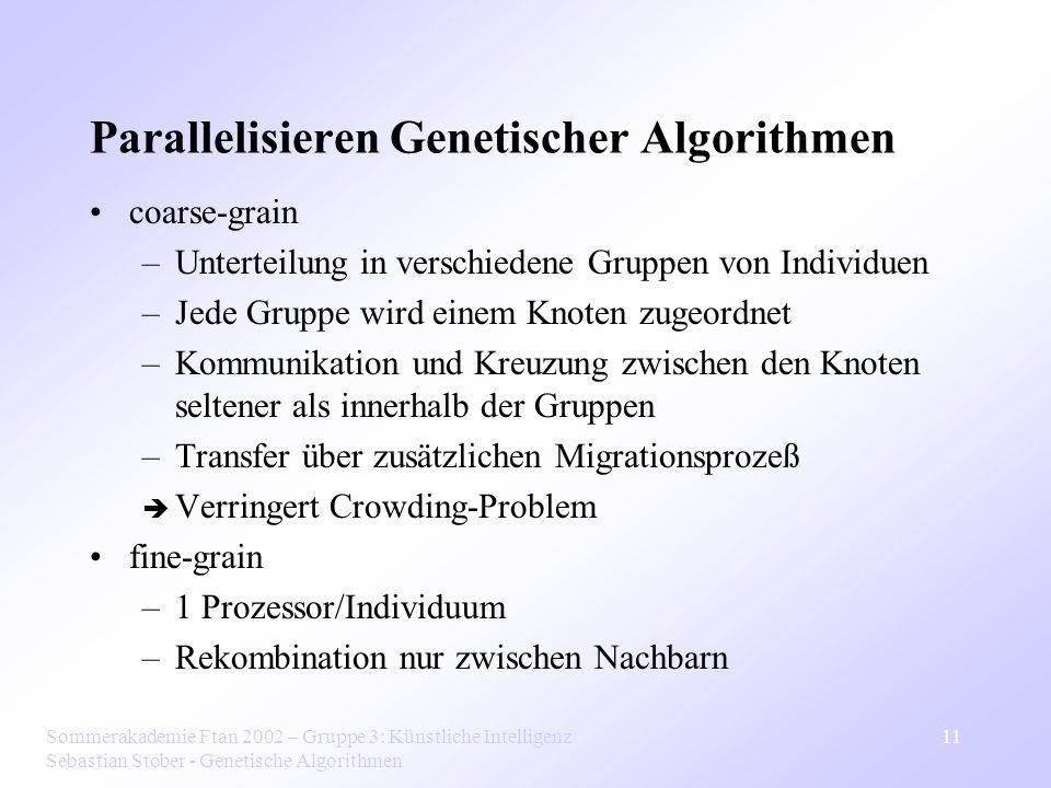 Parallelisieren Genetischer Algorithmen