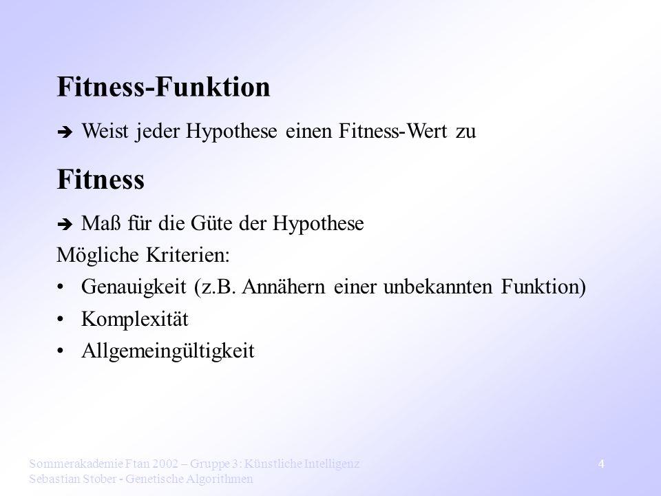 Fitness-Funktion Fitness Weist jeder Hypothese einen Fitness-Wert zu